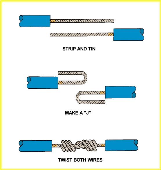 electrical wiring splices and joints wiring solutions. Black Bedroom Furniture Sets. Home Design Ideas