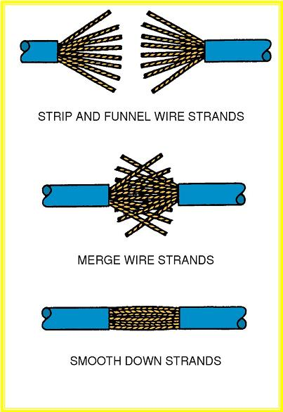 electrical wire kinds of electrical wire splices rh electricalwirehekigaru blogspot com
