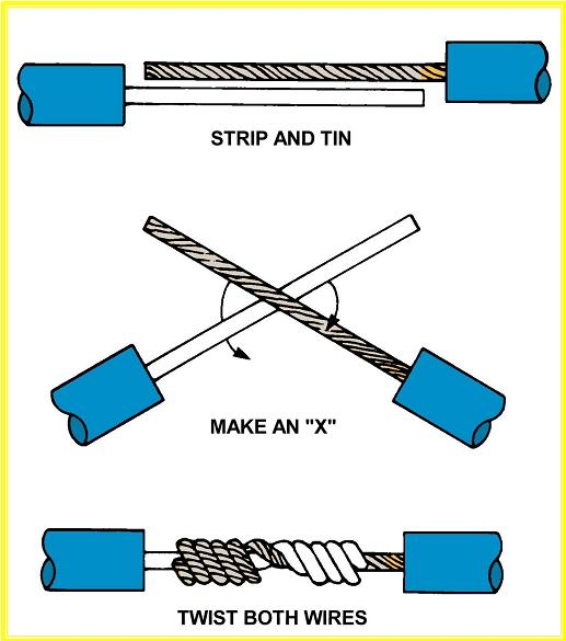 splices and joints Electrical joints and/or splices are points in a continuum of wiring at which new wire is either added for extended length to the final intended.